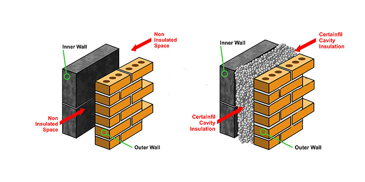 Advantages Of Cavity Wall And Disadvantages Of Cavity Wall