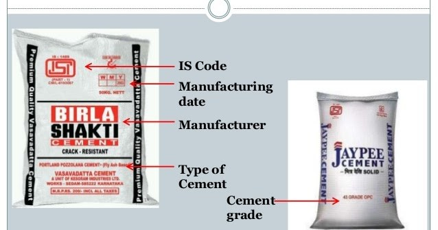 Date of Packing Cement