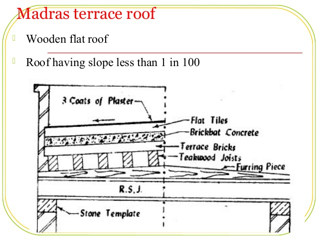 Madras Terrace Roof